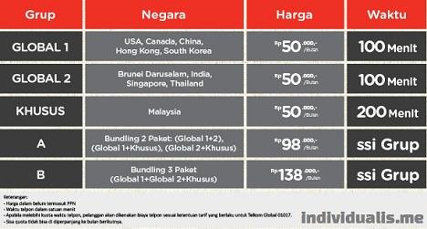Paket IndiHome Global Call