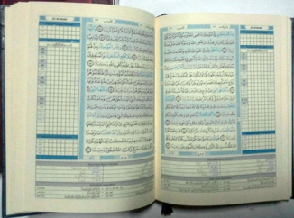 Alquran-Syaamil-Tikrar-untuk-menjadi-Hafiz-Quran_isi