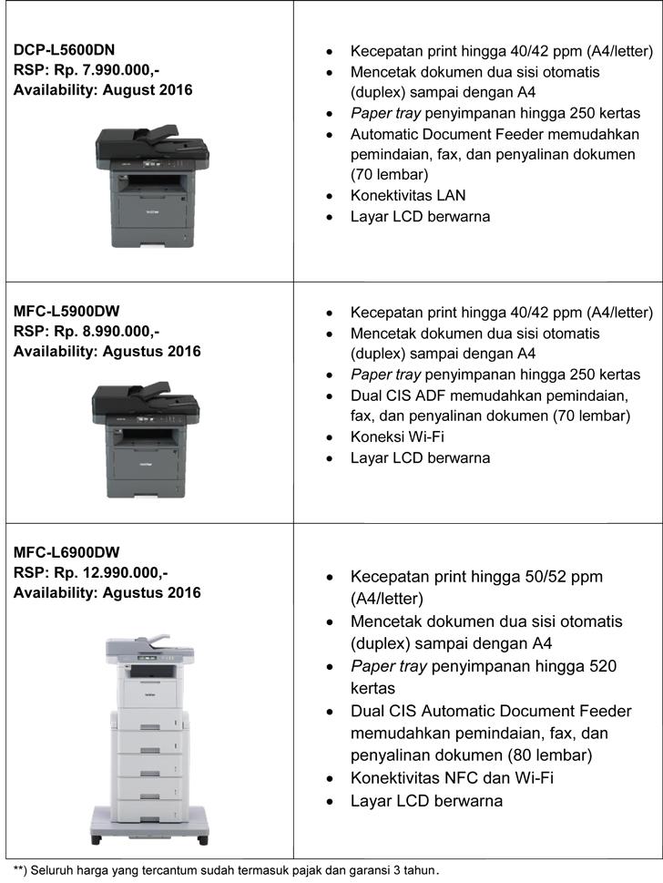 -siap pesan : Range overview printer brother mono laser agustus 2016
