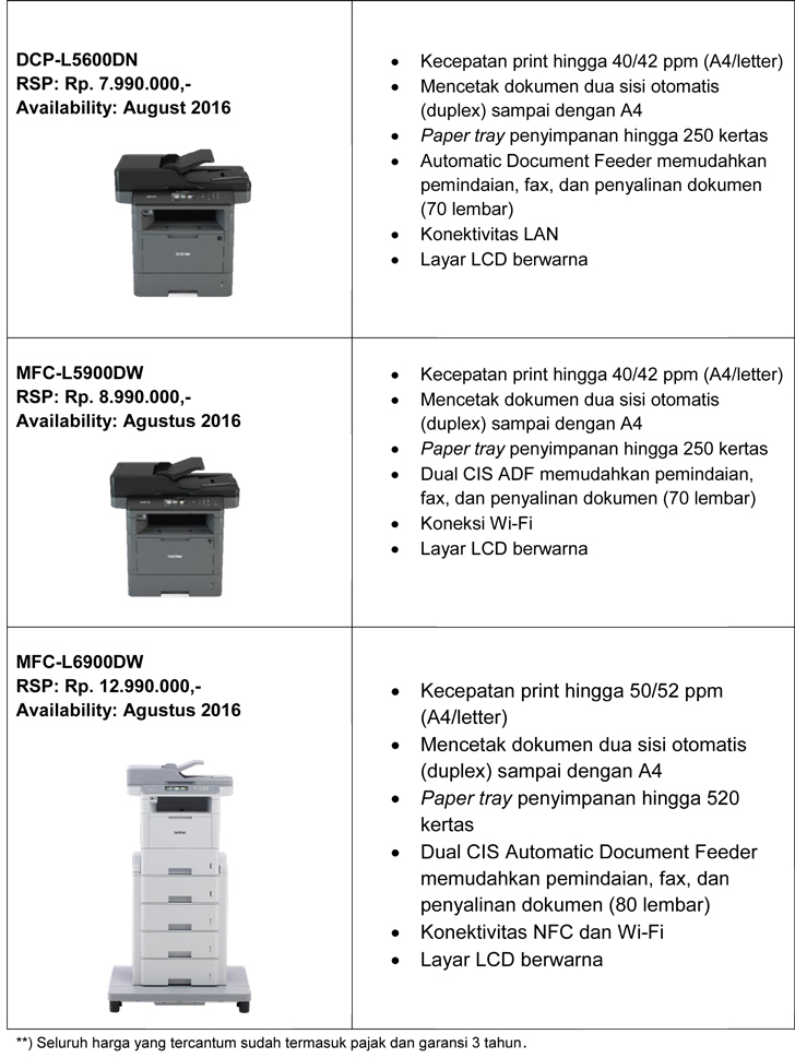 -siap pesan : Range overview printer brother mono laser agustus 2016